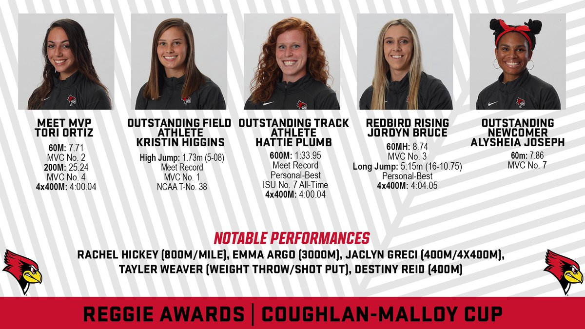 Reggie Award winners from the Coughlan-Malloy Cup<br>http://pic.twitter.com/4X4d602DPu