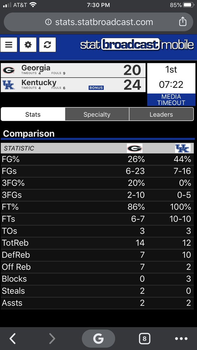As they have most of this season, Cats have let a 10-point lead slip back to four. Cal's been preaching this is a habit they need to break. Like the SC game, a team shooting 26% FG is hanging around. pic.twitter.com/LRPWpX4zfb