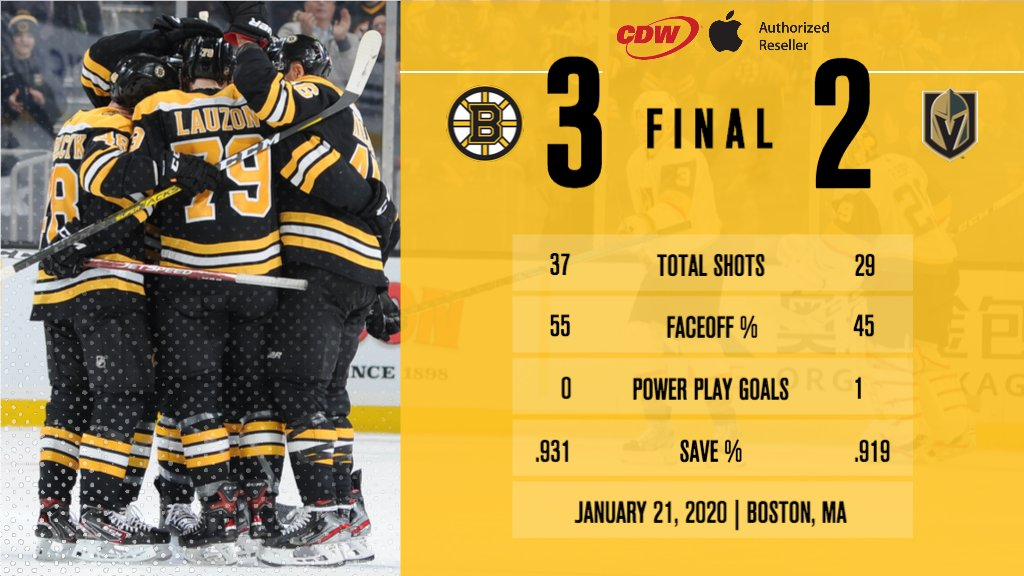 Celebrate tonight's win with the postgame infographic presented by @CDWCorp. 🙌