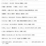 「オタク川柳大賞」が面白い!最終選考を通過した20句を発表!