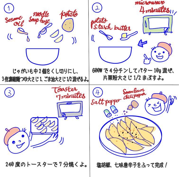 ゆりか画伯@お絵かきcookingさんの投稿画像