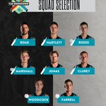 Image for the Tweet beginning: Port Adelaide's First XI is