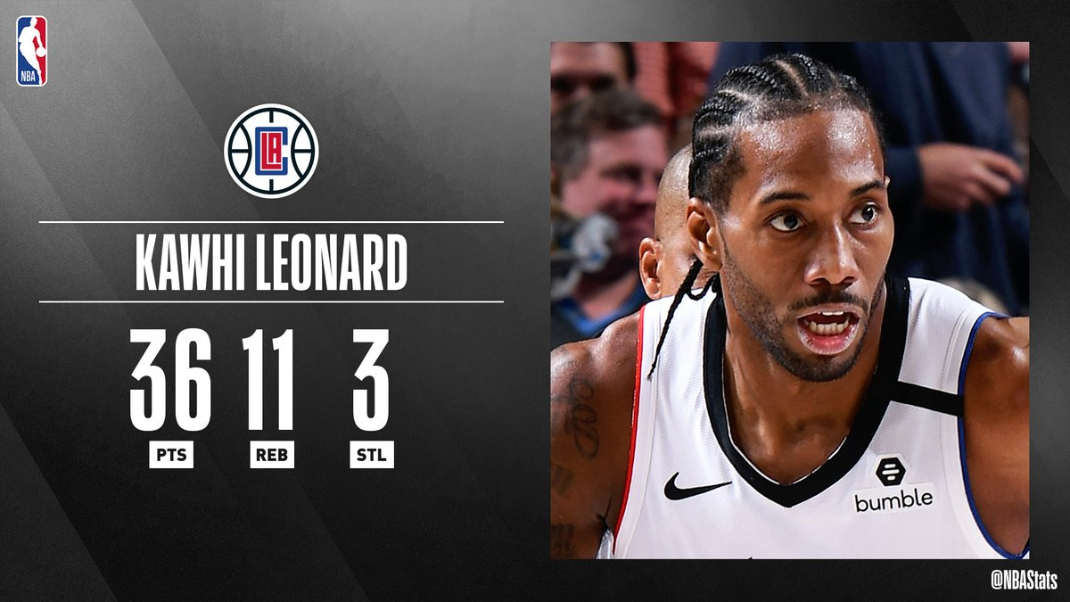 Kawhi Leonard (36 PTS) scores 30+ points for the 6th-consecutive game. #SAPStatLineOfTheNight
