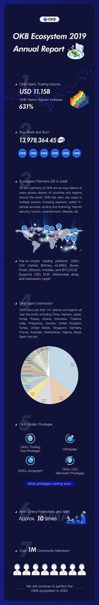 Okex description