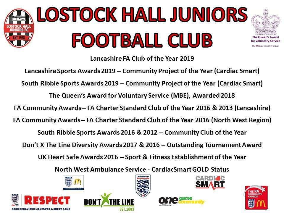 Lostock Hall Jfc At Lostockhalljfc Twitter