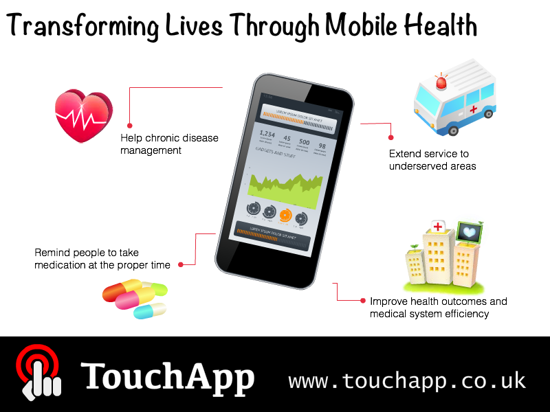 #smarttech #biotech Transforming Lives by #mHealth http://www.touchapp.co.uk/blog/?p=657&utm_source=twitter&utm_medium=self-pro&utm_campaign=blogt…pic.twitter.com/eJeb5DuUEQ