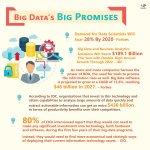 Image for the Tweet beginning: Big Data's Big Promises #bigdata #dataanalytics