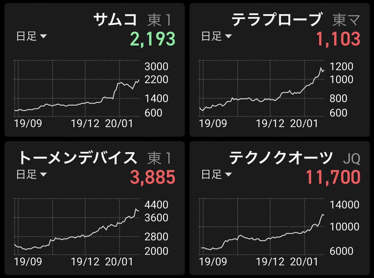 こ 株価 さむ