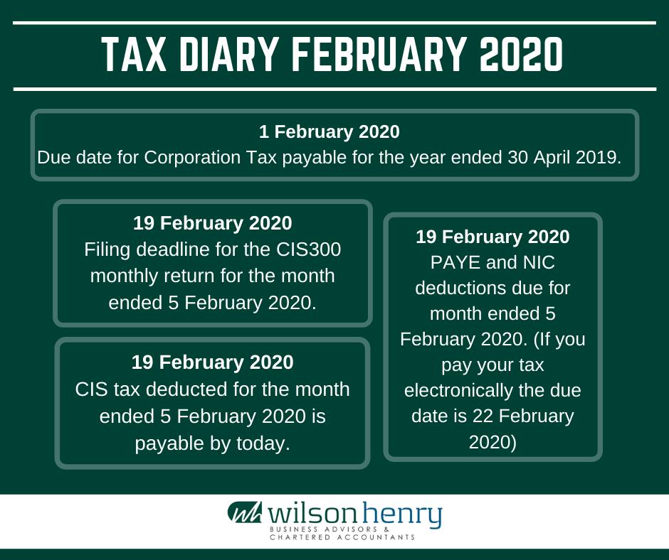 corporate tax return due date 2020