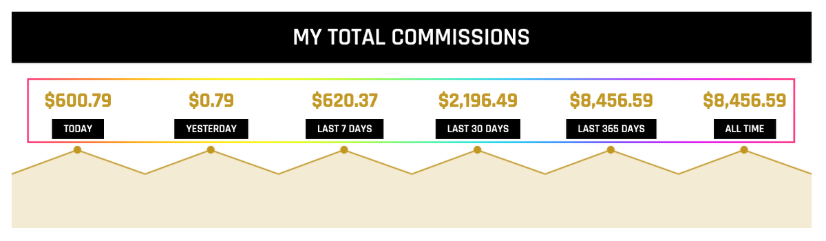 How I Make $8,000+ in 3 Months with 100% Free Traffic Without any Hard-work:  https://www.youtube.com/watch?v=GMwy01fv4V4…  #business #marketing #AffiliateMarketing #motivation #success #luxury #OnlineMarketing #WorkFromHome #InternetMarketing #makemoneyonline #makemoneyfromhome #onlinebusinesspic.twitter.com/lyqYd6bxzl
