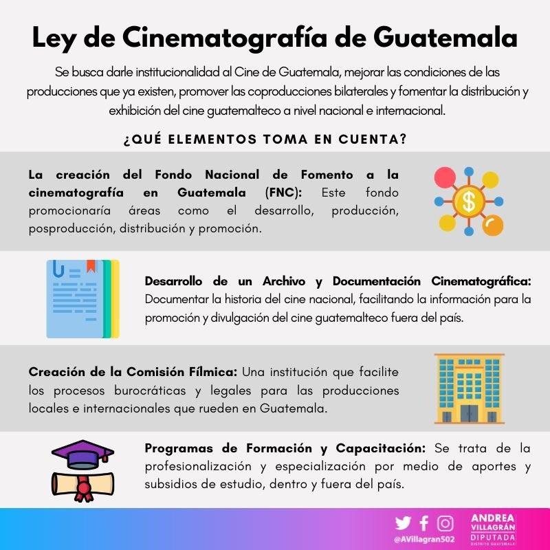 ¿De qué trata la #LeyDeCine? pic.twitter.com/gcDaHF8YlD