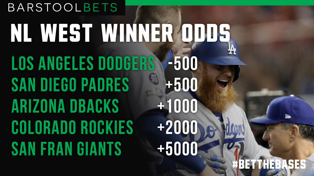 The Dodgers are huge favorites to win their 8th consecutive NL West title. Is the juice worth it? @starting9