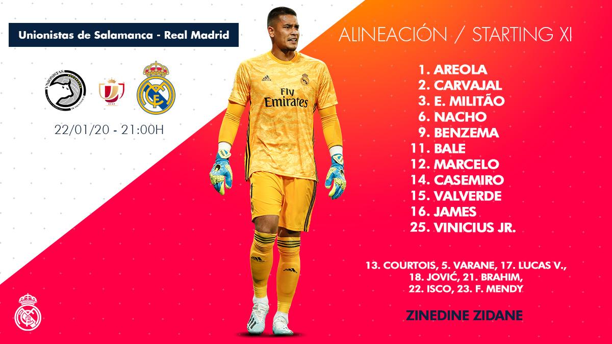Real Madrid Beat Unionistas Cf