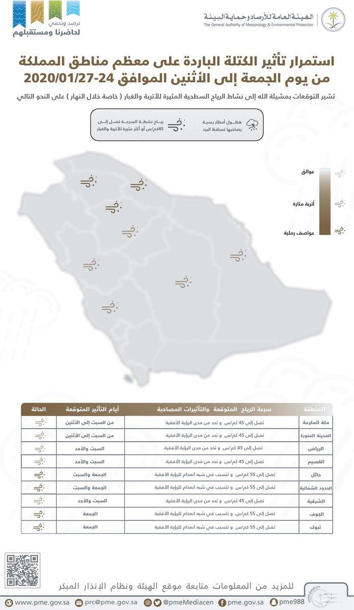 """ابتداءً من الجمعة وحتى الاثنين المقبل..""""#الأرصاد"""" تتوقع استمرار تأثير الكتلة الباردة على معظم مناطق #المملكة."""