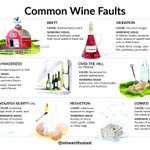 Image for the Tweet beginning: Is your wine flawless, or