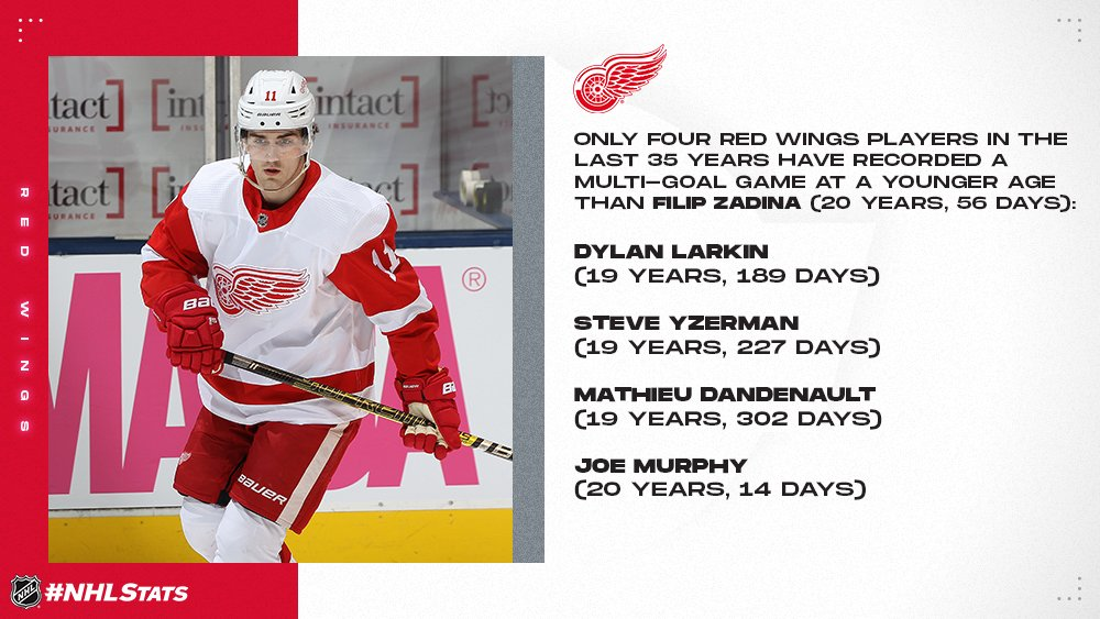 Filip Zadina netted his first career multi-goal game. #NHLStats