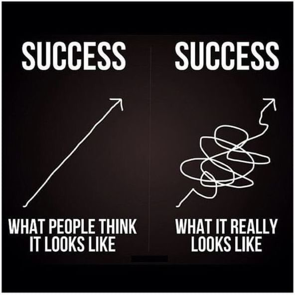 If it was easy everyone would do it!!! Success is meant to be hard work so that you can be proud once you reach where it is your meant to be #morningmotivation #yougotthis<br>http://pic.twitter.com/LLwExMW45V