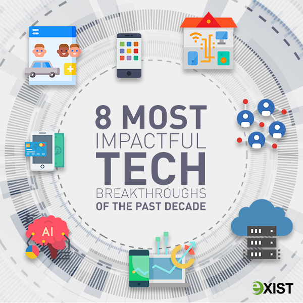 We have rounded up the biggest tech breakthroughs of the 2010s. See more here: https://t.co/gHcah8pQ8i https://t.co/BAM3sbblQc