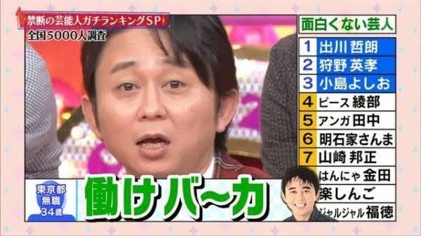 タレント名鑑 有吉