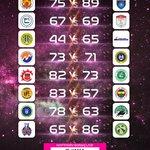 Image for the Tweet beginning: Türkiye Kadınlar Basketbol Ligi'nde 18.