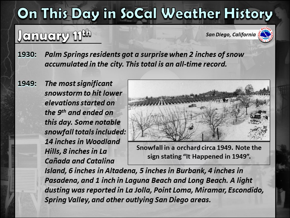 san diego weather in january 2020