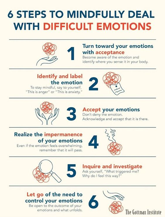 #SEL #Mindfulness #emotions