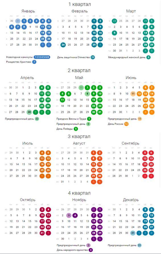 открытки в день рождения официальные выходные календарь должна