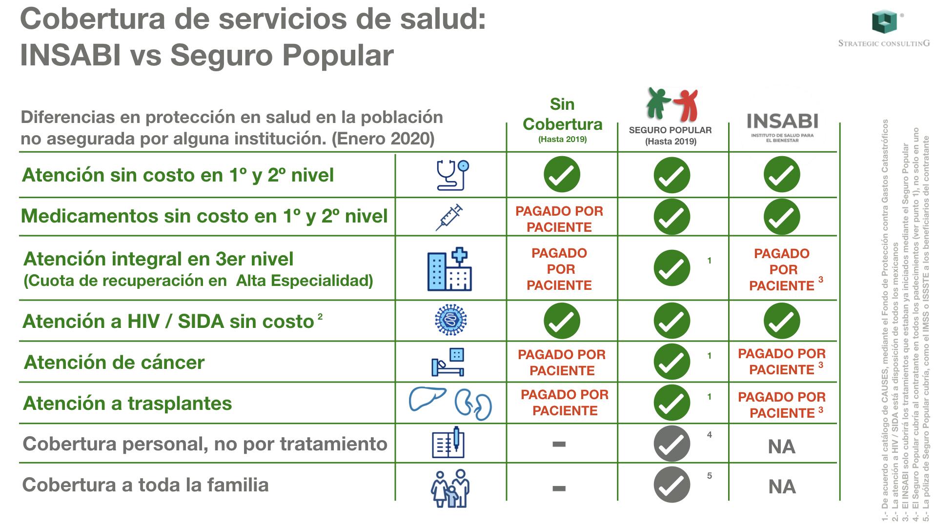 México: Izquierda, medicina costosa; Derecha, medicina gratis EOEHox1WsAUNn1h?format=jpg&name=large