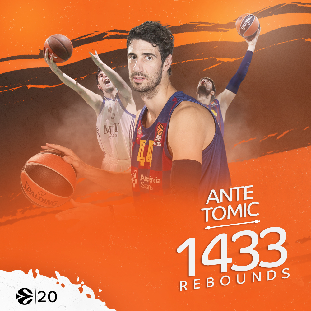 Ante Tomic also pulled in the most rebounds 🙌 #GameON