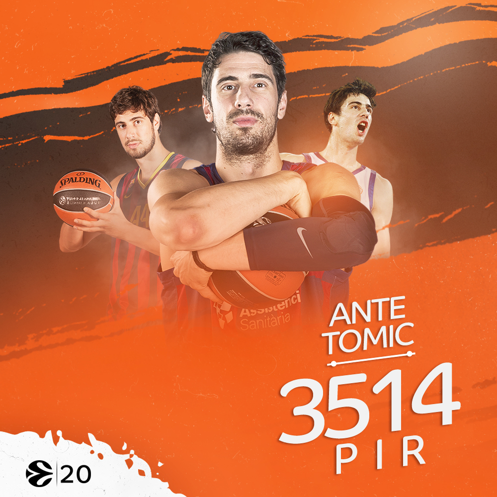 The Stat Leaders of the last decade.... 👀 A thread 👀 Ante Tomic racked up the most PIR 🔥 #GameoN
