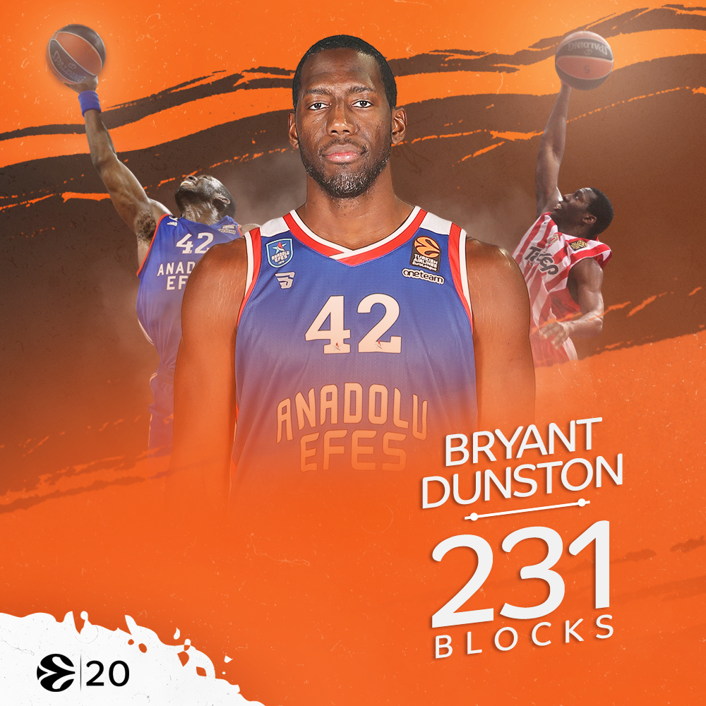 The main R EJECTOR Bryant Dunston sent the most shots AWAY ❌ #GameON