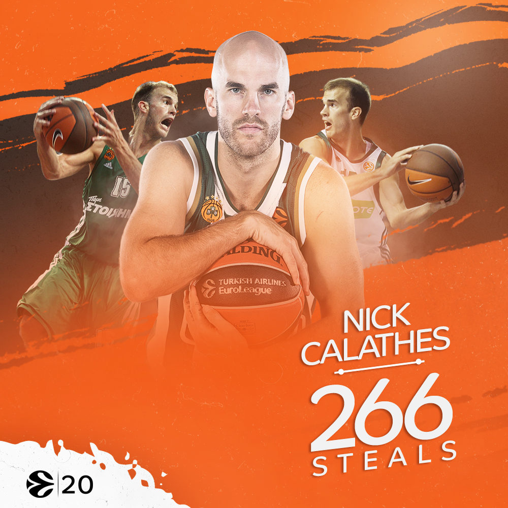 Ball Thief... @Nick_Calathes15 had the most STEALS 🤚 #GameON