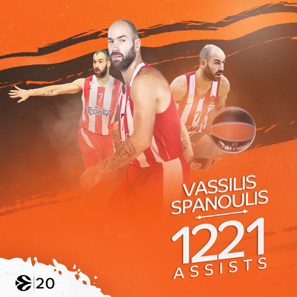 DIMER! Vassilis Spanoulis had the most ASSISTS 👀 #GameON