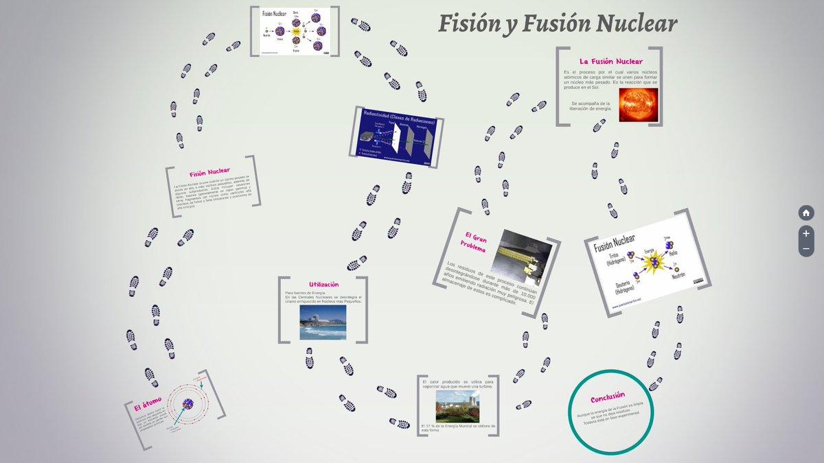 Esta semana he aprovechado para explicar la diferencia entre Fisión y Fusión Nuclear con esta presentación de @PreziEspanol https://t.co/0czJfIlkrV acompañándola de un vídeo. Se aceptan sugerencias para ampliarla...@JValdes117 @MartaVelzquez6 @chusenelcole @4lbert_GM @rosi_jimba https://t.co/pFO0Pxcyrd