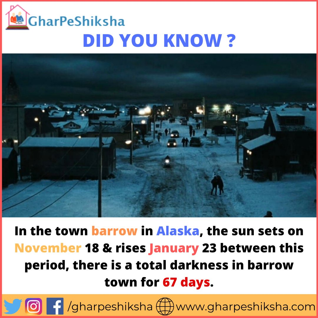 Follow for more. . . .Want to teach? Create free tutor profile and teach students nearby , https://www.gharpeshiksha.com/tutor-section.jsp … Contact no - (+91)7065-8065-65. . . #gharpeshiksha #Alaska #barrow #instafact #factz#factz #generalknowledge #fact #realfacts #factsdaily #didyouknow #DidYouKnowpic.twitter.com/XlHftsecJR
