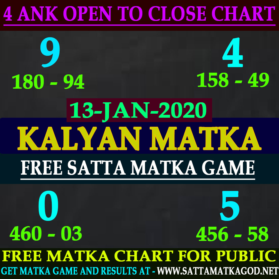 Kalyan night chart 2020