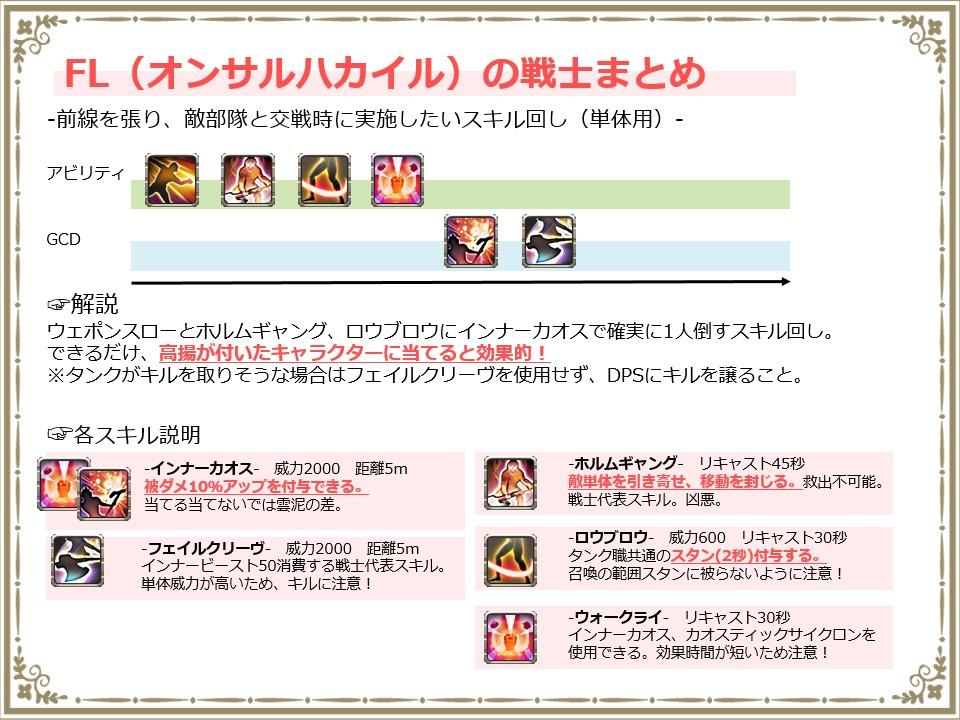 回し ガン ブレイカー スキル 【FF14】ガンブレイカーのスキル回し(60レベル)【パッチ5.55】|ゲームエイト