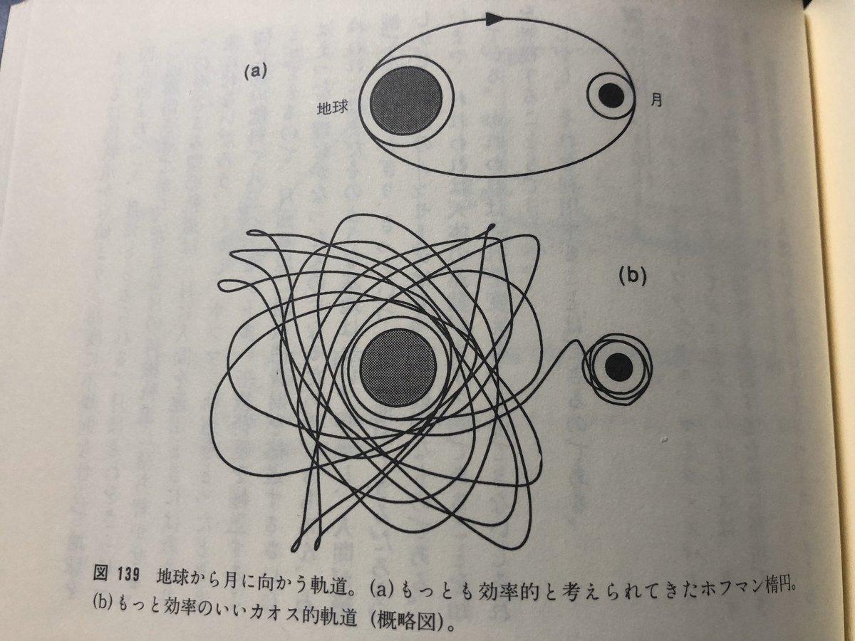"""とね on Twitter: """"三体問題のカオス的軌道を採用することで、それまで ..."""