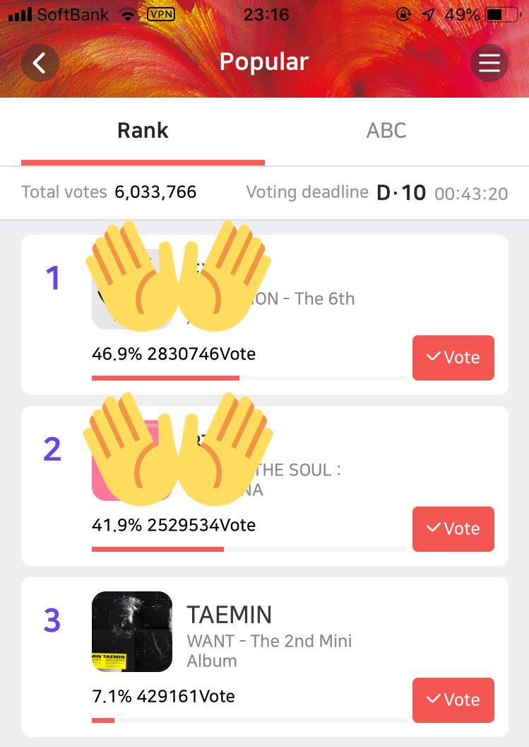 🏆29回 ソウル歌謡大賞 人気賞🏆SHINeeとシャヲルにとって大事な人気賞です。投票参加者が増えますように🙏投票について分からない事がありましたら、お気軽にDMください😊iPhone🔗Android🔗#TAEMIN #テミン #태민 #SHINee #SMA #ソカデ