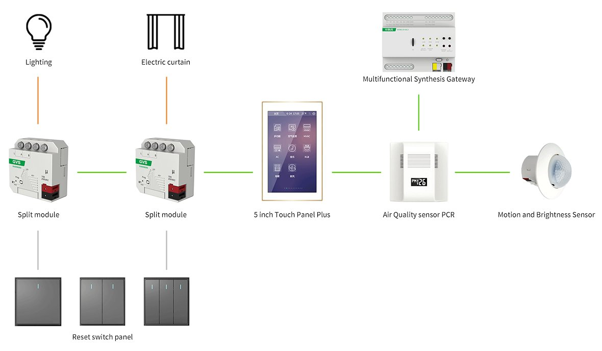 Amazing! I know a company from China called #gvssmart, and it is a really reliable and environmental friendly enterprise. GVS provides #WIFIThermostat #TFTLCDPanel #KNXPanel #KNXGateway and more #smartsystem products. Learn more>>>http://www.gvssmart.com/ pic.twitter.com/x0sxo8Ov9i