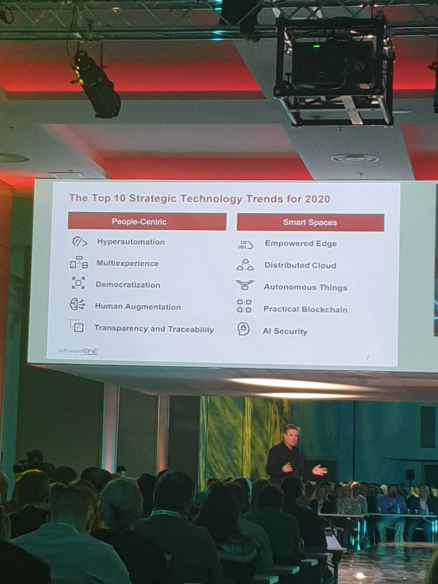 Dieter Schlosser @SoftwareONE #CEO talks about #Techquilibrium and The #Top10 Strategic #Technology trends for 2020 at #NSK2020Madrid @SoftwareONEuk #SoftwareONE #Madridpic.twitter.com/ZosXkS5HL7