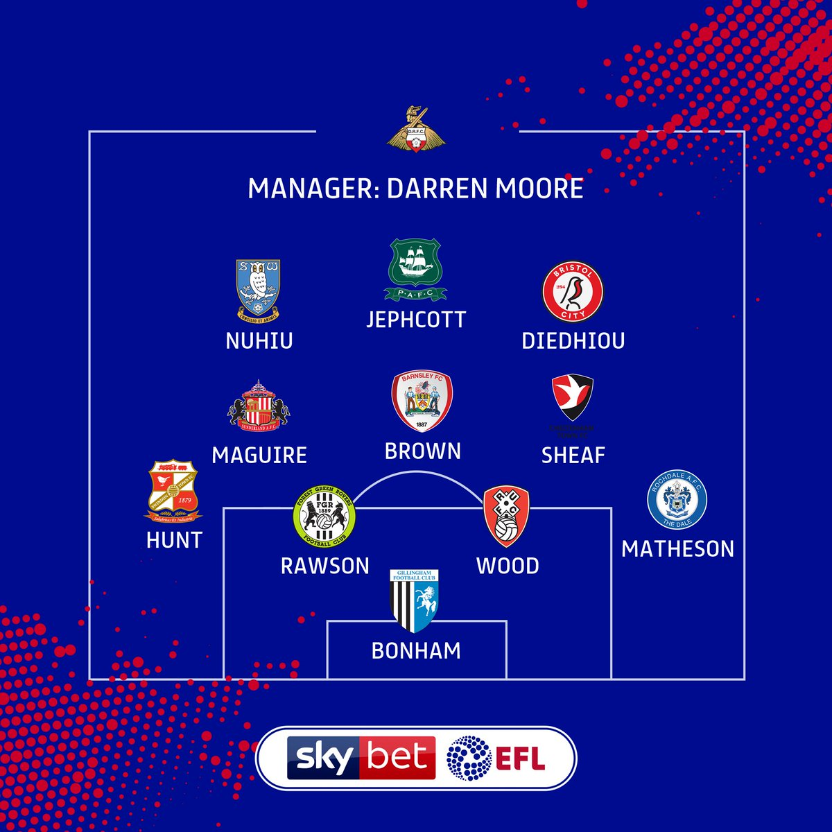 You ❤️ to see it! #EFL   #TOTW