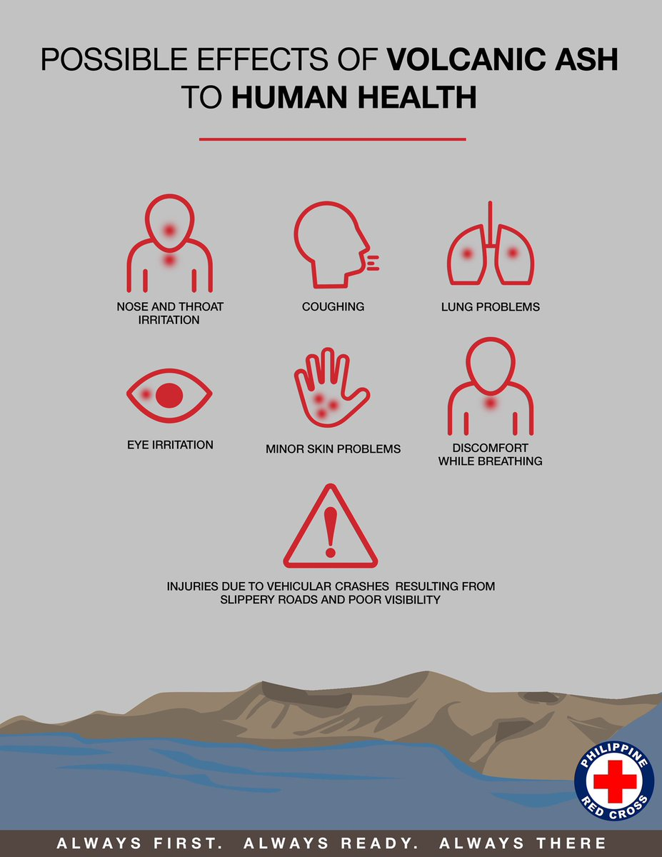 Is it really that bad? Find out what happens when our bodies come in contact with volcanic ash. #TaalEruption2020