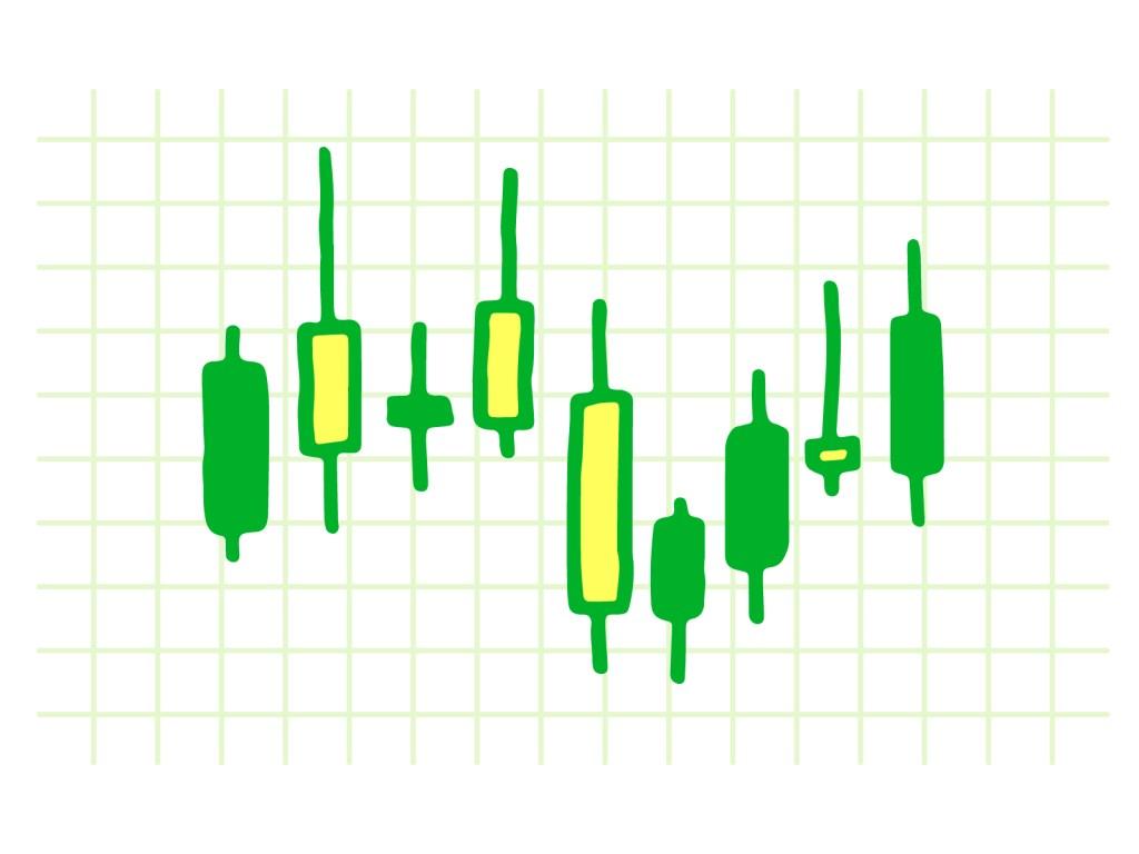 掲示板 サイボウズ 株価