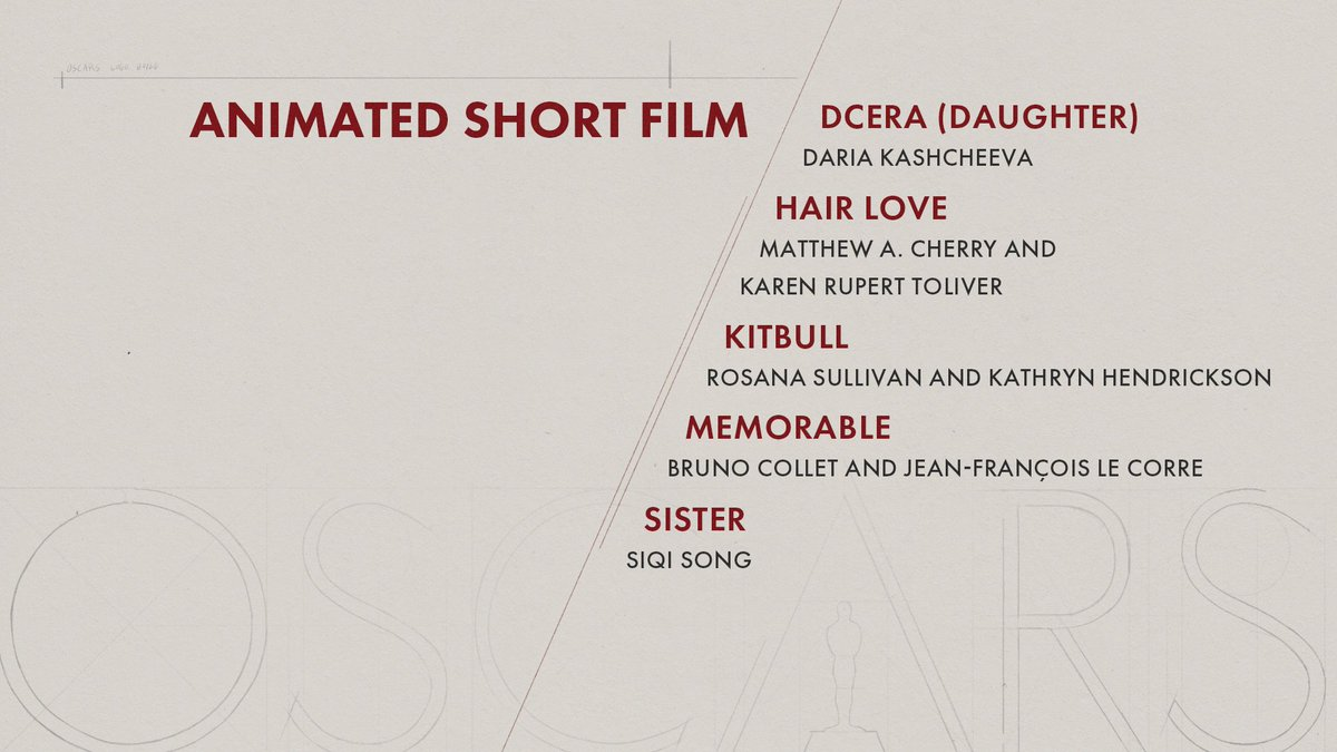 Congratulations to the Animated Short Film nominees! #OscarNoms <br>http://pic.twitter.com/KHmXm2XVaP