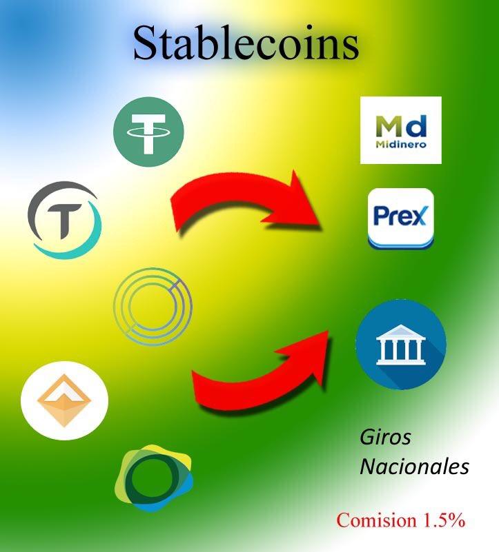 cerchio app bitcoin)