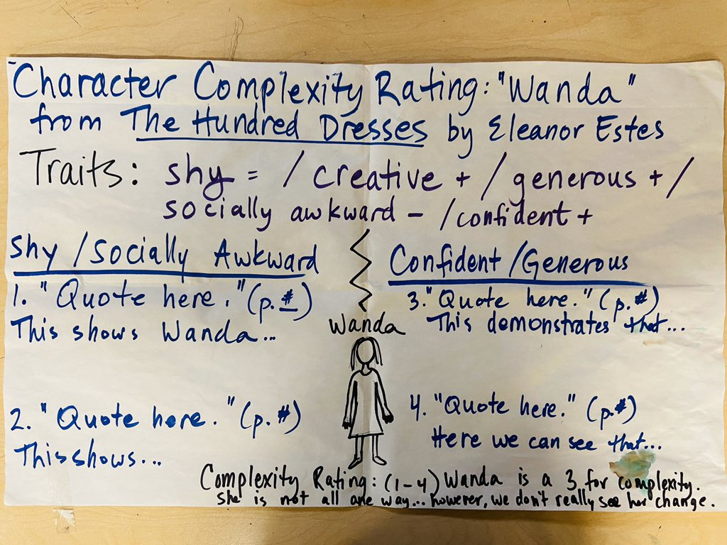 This is the model I used to introduce character complexity group mini-project—students worked on this for #AmericanStreet. #wholenovels The project led to very interesting conversations among students about #characterdevelopmentpic.twitter.com/D5ZiZEqxPw