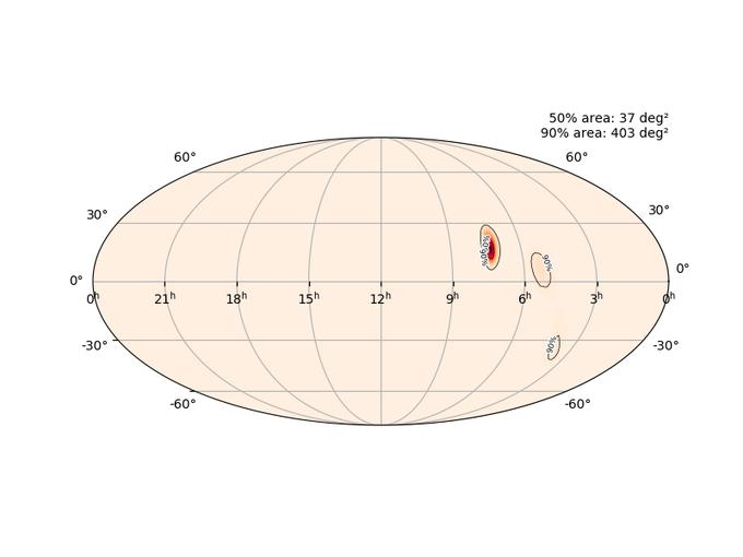 Initial sky localization. 90% area 400 sq deg