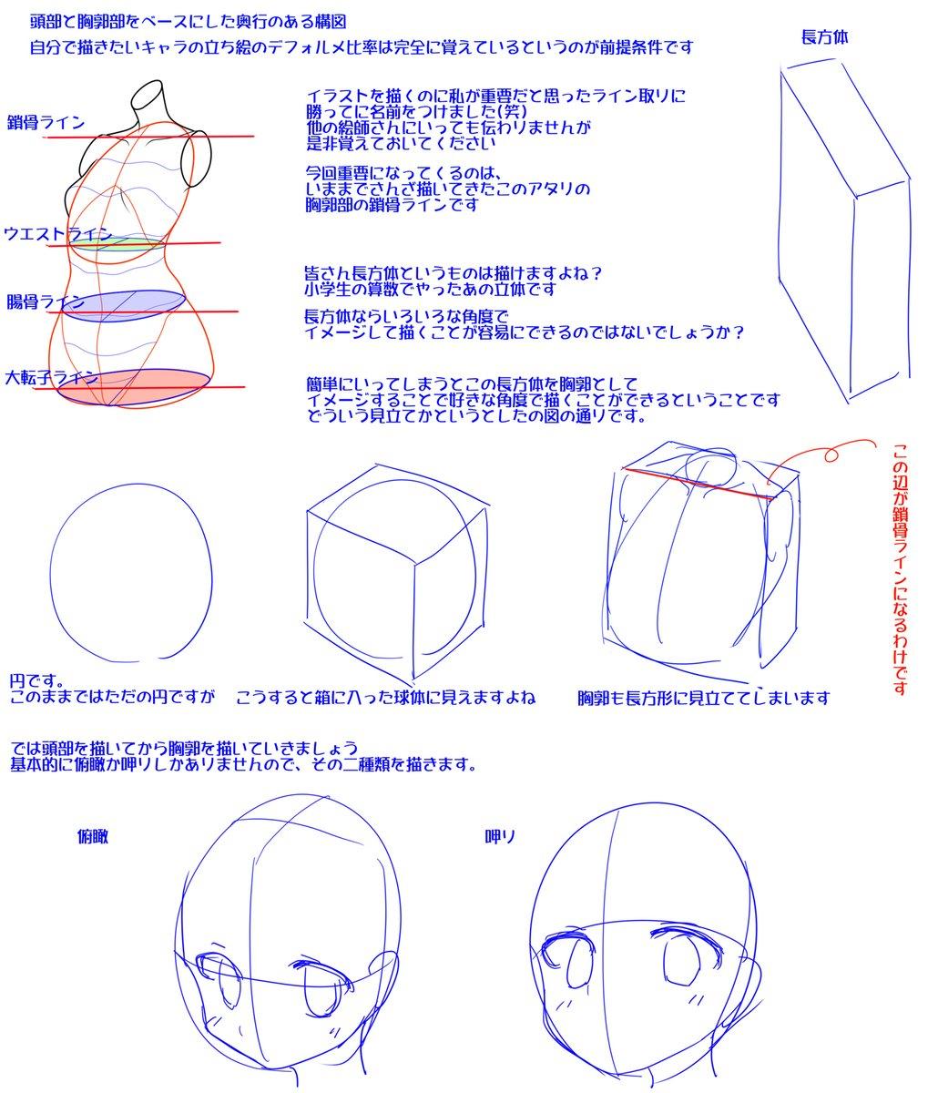 立ち絵を卒業したい人の為の頭部と胸郭部を使った奥行のある構図