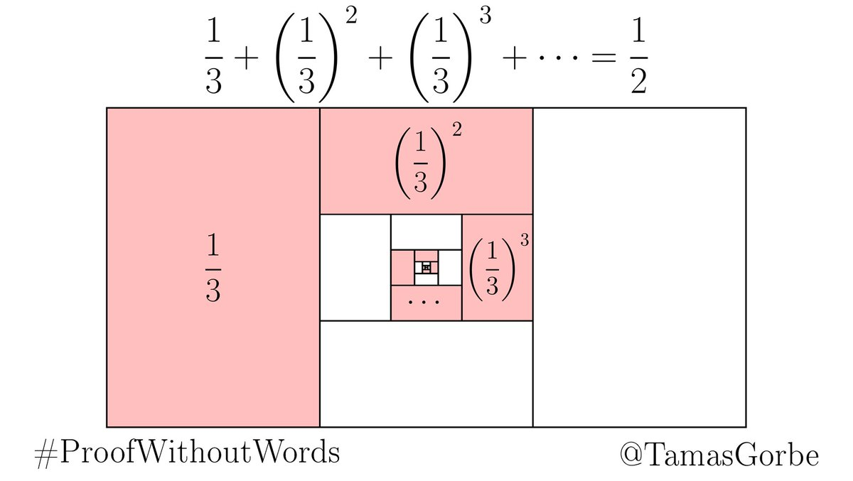 Proof Without Words 1/3 + (1/3)² + (1/3)³ + ... = 1/2